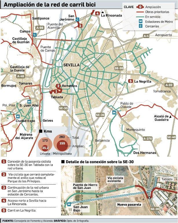 Carril Bici Sevilla Mapa.Movilidad Sevilla La Junta Y El Ayuntamiento Estudian Crear 35 Kilometros Mas De Carriles Bici Diario De Sevilla