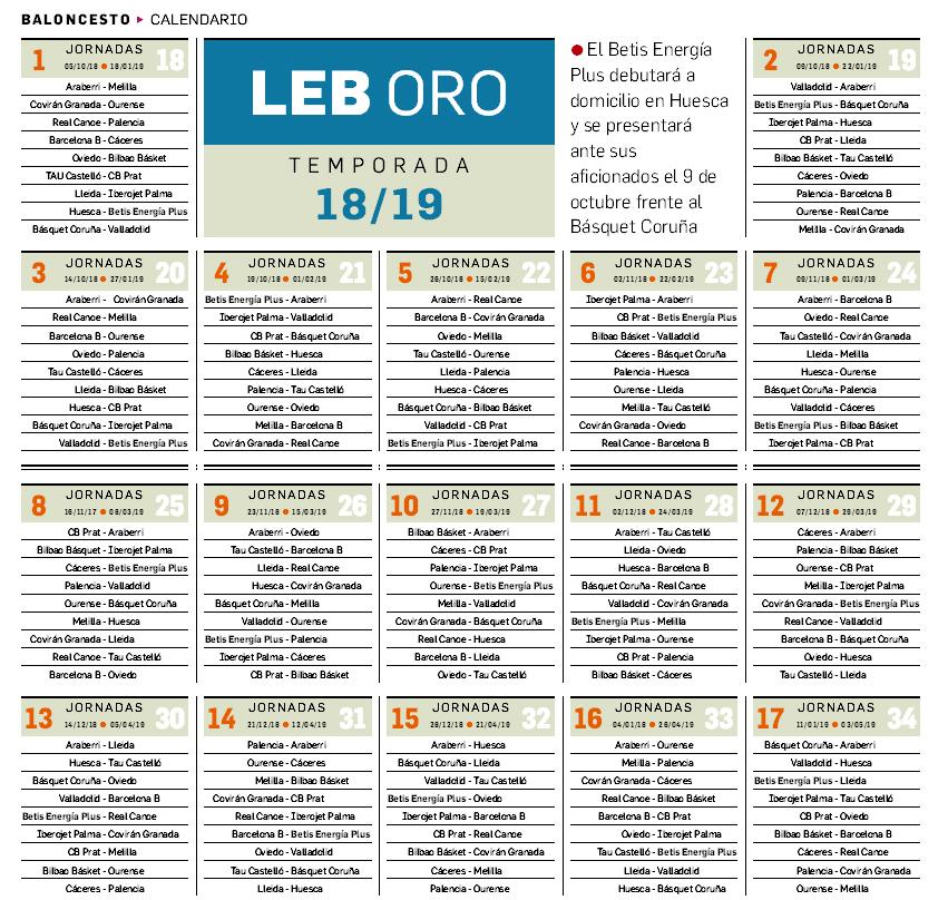 Leb Oro Calendario.Final Four Para Los Aspirantes A Subir