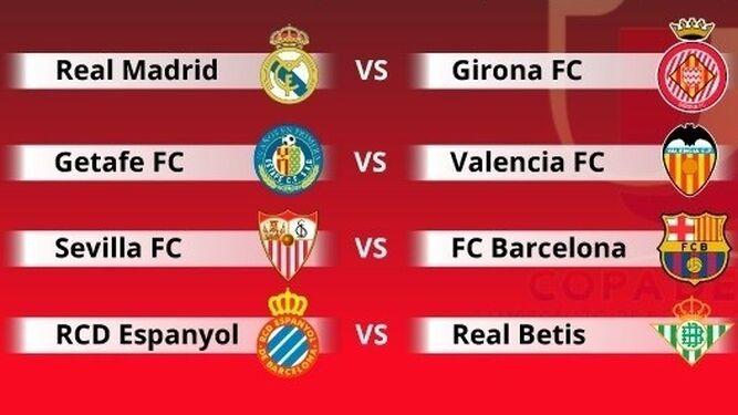 Sorteo de los cuartos de final de la Copa del Rey El Sevilla se ...