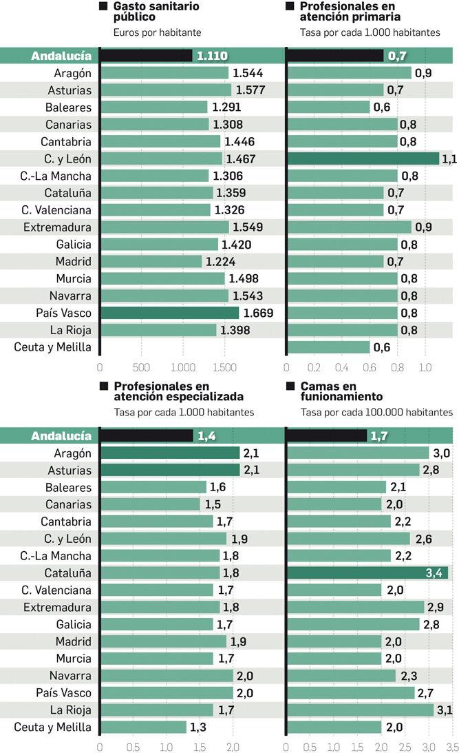 Informe del Sistema Nacional de Salud 2017