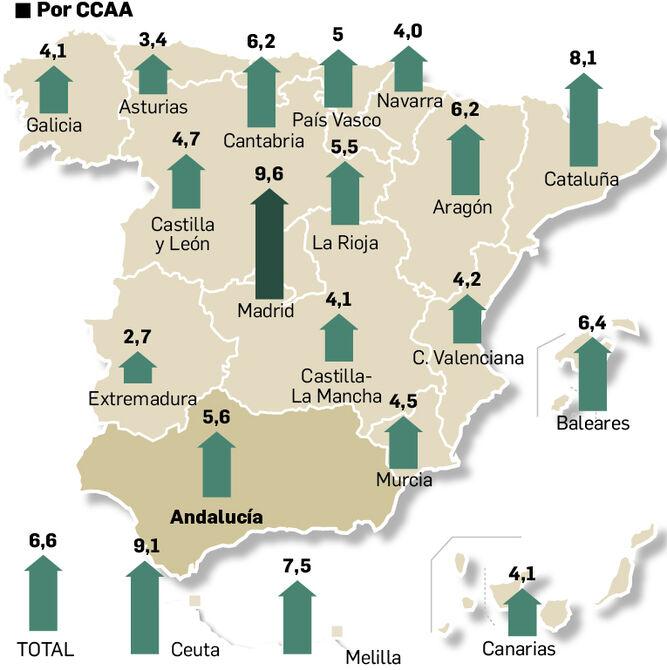 Mapa del precio de la vivienda 2018 por CCAA. Fuente: INE.