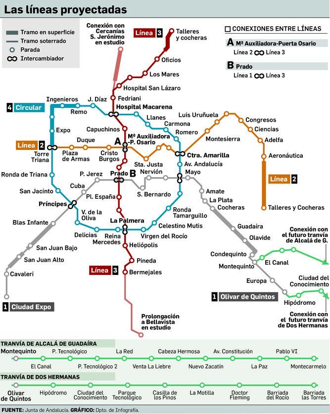 El Futuro Del Metro De Sevilla La Red De Metro Que Queda Por Hacer