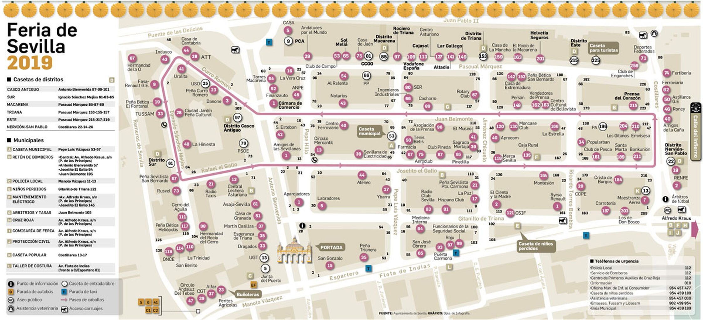 Mapa Feria Sevilla 2019.Todas Las Casetas De La Feria De Abril De Sevilla 2019