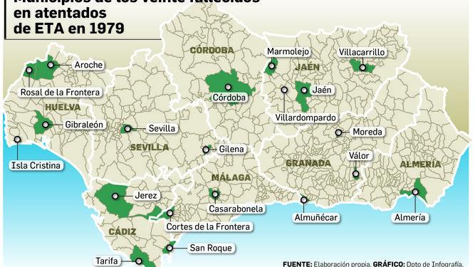 Imágenes numeradas. Municipios-nacieron-victimas-andaluzas-ETA_1357674736_100345588_667x375