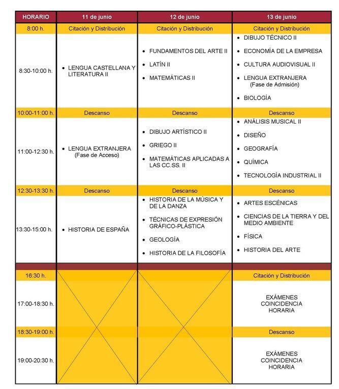 Calendario Selectividad 2020 Andalucia.La Selectividad En Sevilla Fechas Inscripcion Y Horarios De La Pevau