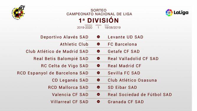 Calendario Sevilla Fc 2020.Calendario Sevilla Fc Liga 2019 2020 El Sevilla Arranca Fuera Con El