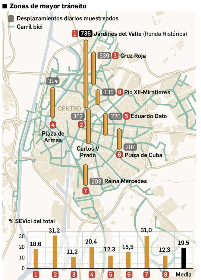 Carril Bici Sevilla Mapa.El Uso Del Carril Bici De Sevilla Se Recupera Y Registra 64 000 Desplazamientos