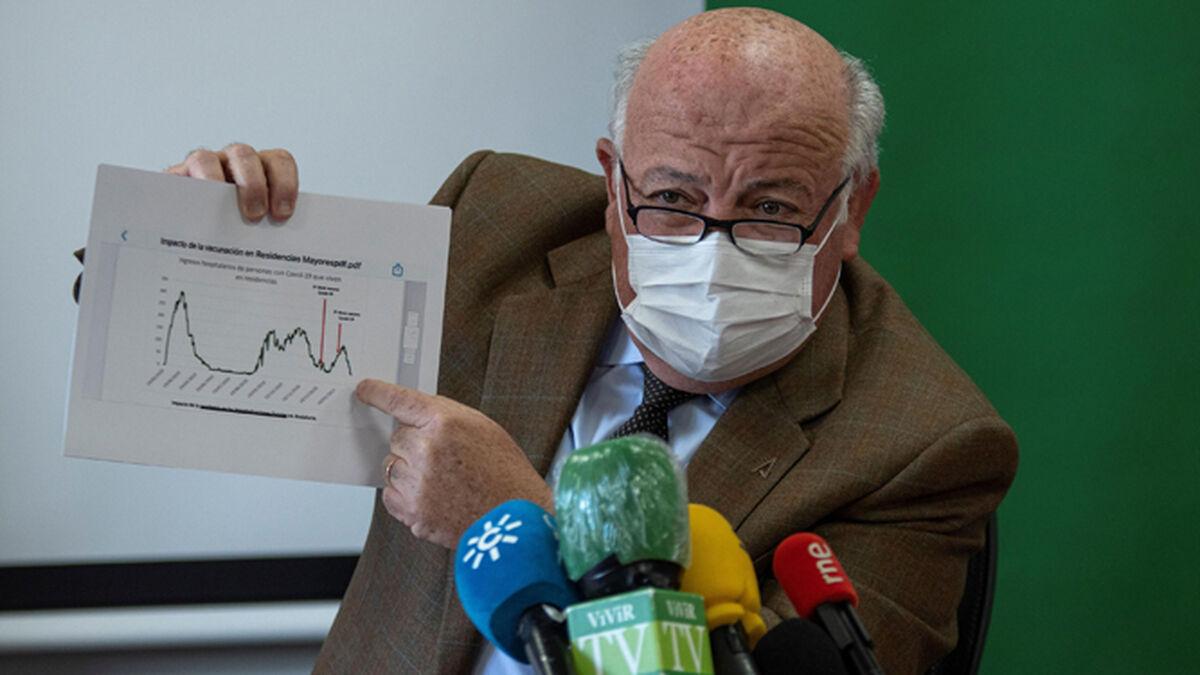 Andalucía propone a Sanidad vacunar con AstraZeneca a personas de hasta 65 años