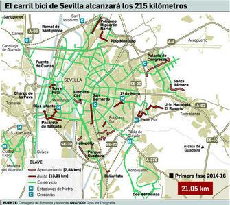 Carril Bici Sevilla Mapa.La Red De Carriles Bici De La Capital Aumentara En 47 Kilometros Mas